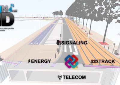 Ferroviaire : modélisation des informations interopérables avec MINnD4RAIL